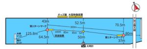 戸田競艇場のコース形状