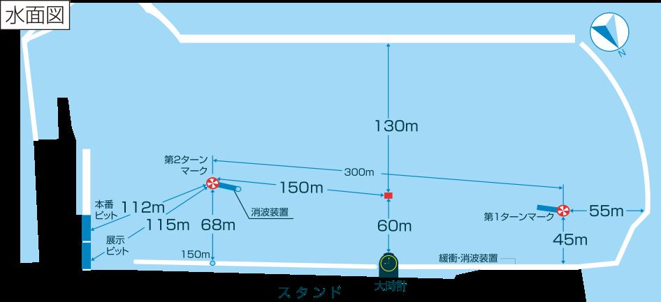 徳山競艇場の水面・特徴