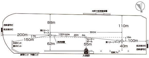 津艇場の水面・特徴