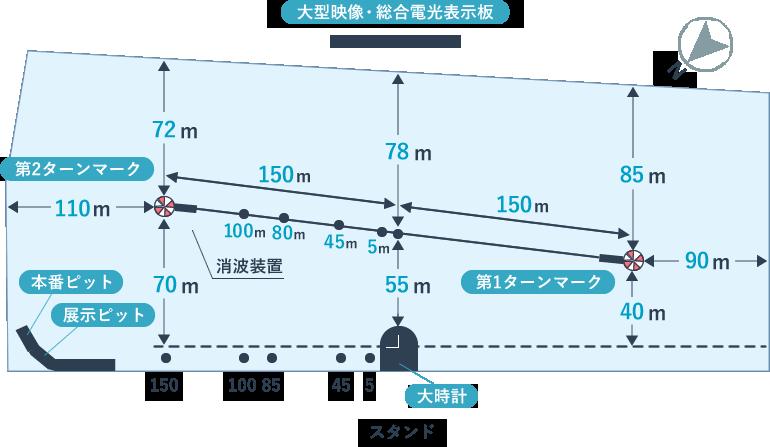 宮島競艇場の水面・特徴