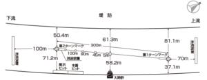 江戸川艇場の水面・特徴