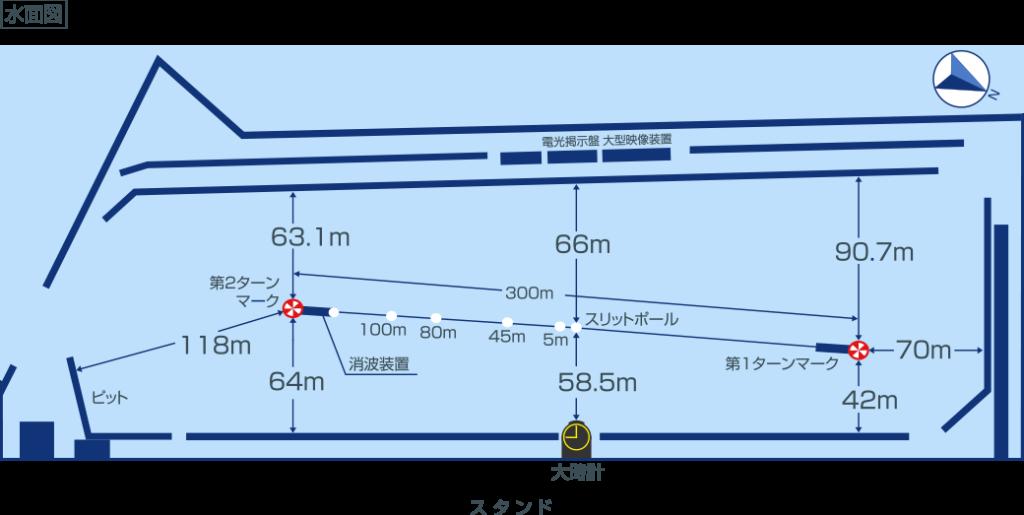 丸亀競艇場の水面・特徴