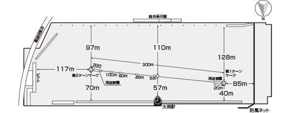 常滑艇場の水面・特徴
