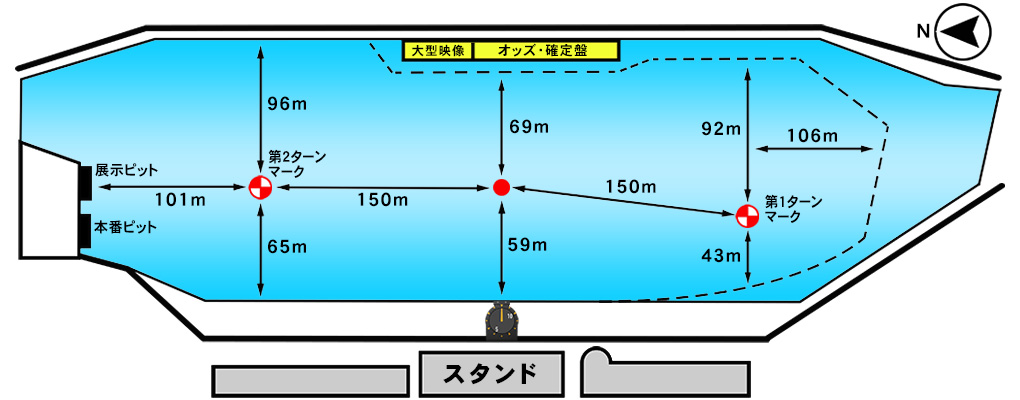 児島競艇場の水面・特徴