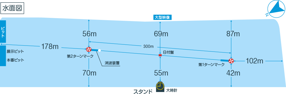 唐津競艇場の水面・特徴