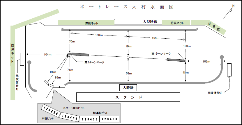 大村競艇場の水面・特徴