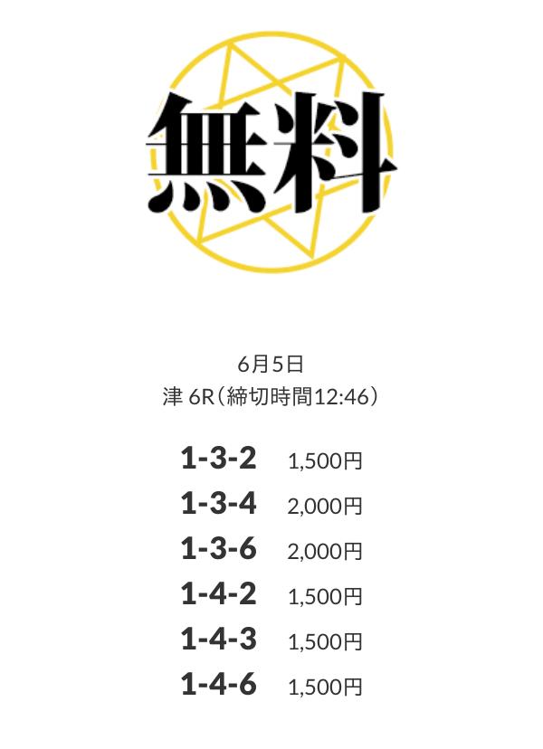 皇艇(コウテイ)6月5日津競艇場6Rの無料予想の検証結果