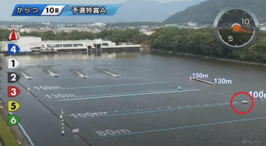 競艇(ボートレース)進入コースによる影響