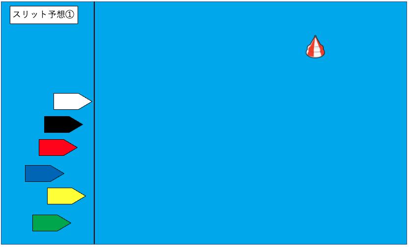 競艇スリット予想解説