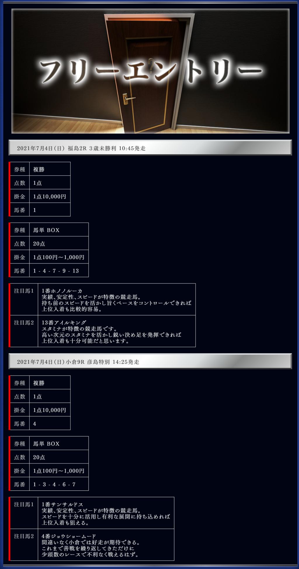 競馬予想サイトのEDGE(エッジ)の無料情報7月4日福島競馬場2R、小倉9R無料予想検証結果