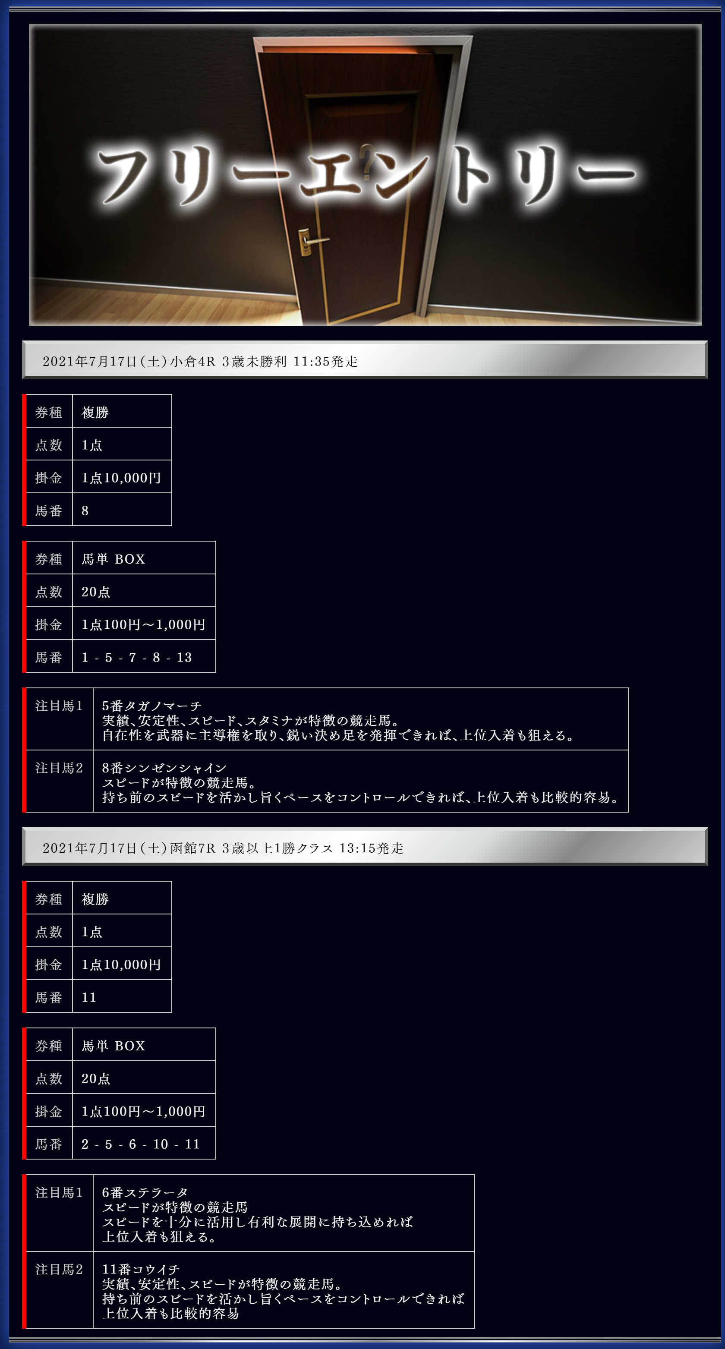 競馬予想サイトのEDGE(エッジ)の無料情報7月17日小倉競馬場4R、函館7R無料予想検証結果